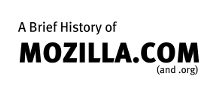 A Brief History of Mozilla.com (and .org)